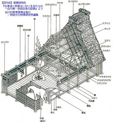 siru01_01_kouzou-490x531.jpg